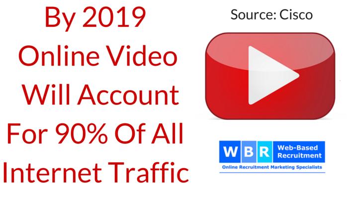 2019-online-video